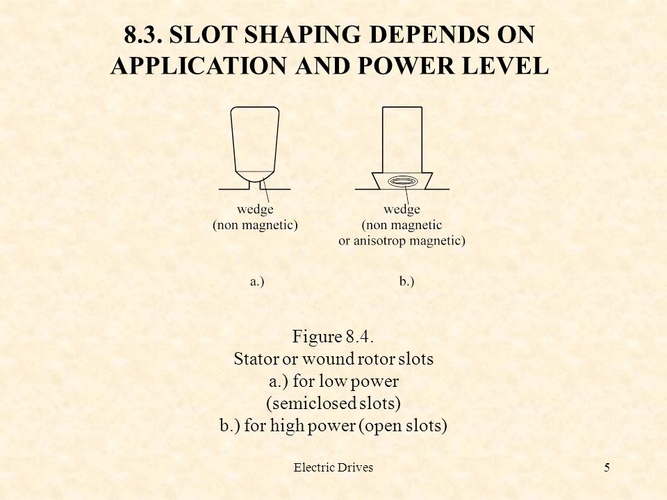 Electric Drives5 8.3. SLOT SHAPING DEPENDS ON APPLICATION AND POWER LEVEL Figure 8.4. Stator or wound rotor slots a.) for low power (semiclosed slots)