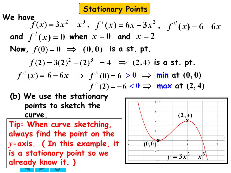 Stationary Points min at (0, 0) is a st.pt. (b) We use the stationary points to sketch the curve.