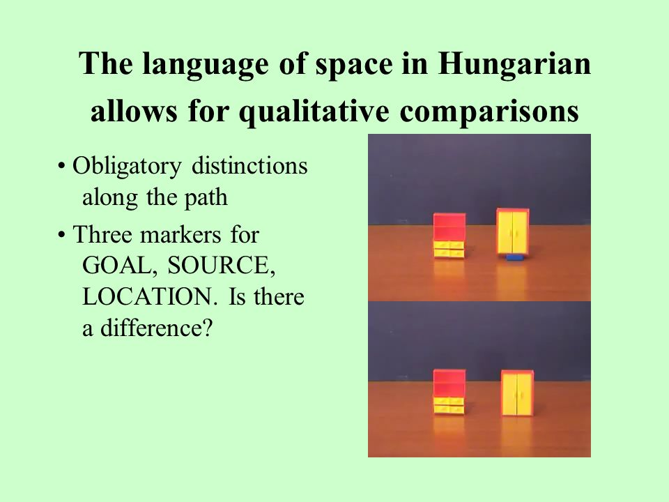 The language of space in Hungarian allows for qualitative comparisons Obligatory distinctions along the path Three markers for GOAL, SOURCE, LOCATION.