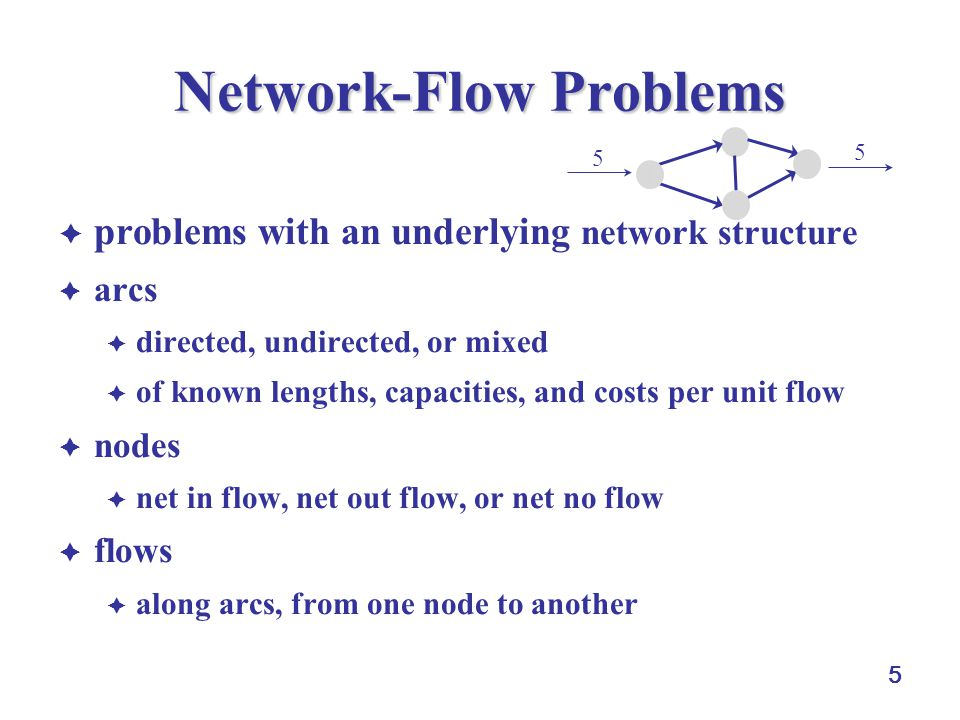 5 Network-Flow Problems  problems with an underlying network structure  arcs  directed, undirected, or mixed  of known lengths, capacities, and costs per unit flow  nodes  net in flow, net out flow, or net no flow  flows  along arcs, from one node to another 2 1 3 4 5 5