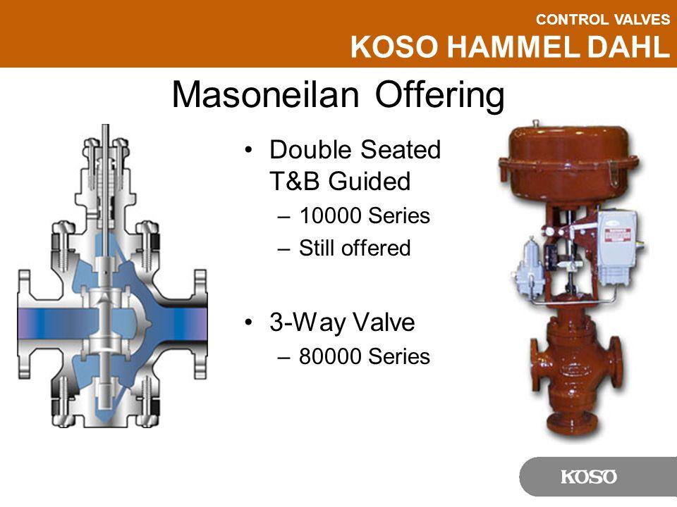 CONTROL VALVES KOSO HAMMEL DAHL Masoneilan Offering Double Seated T&B Guided –10000 Series –Still offered 3-Way Valve –80000 Series