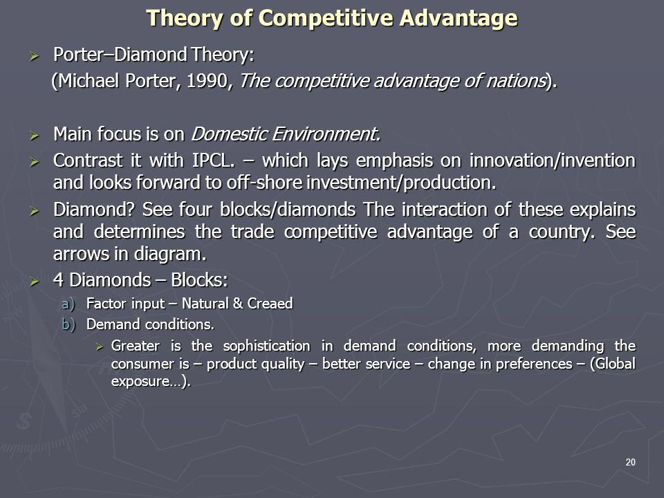 Theory of Competitive Advantage  Porter–Diamond Theory: (Michael Porter, 1990, The competitive advantage of nations).