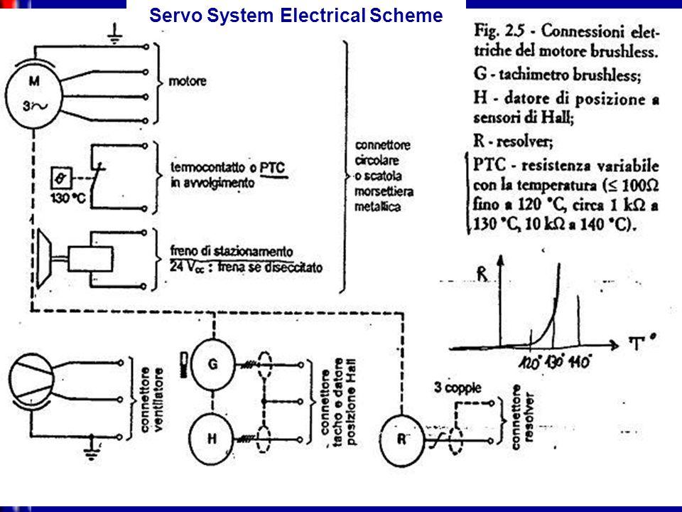 Servo System Electrical Scheme