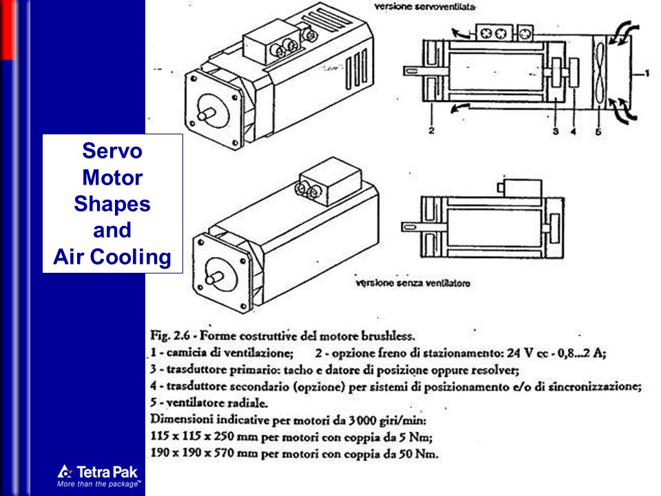 Mechatronics Servo Motor Shapes and Air Cooling