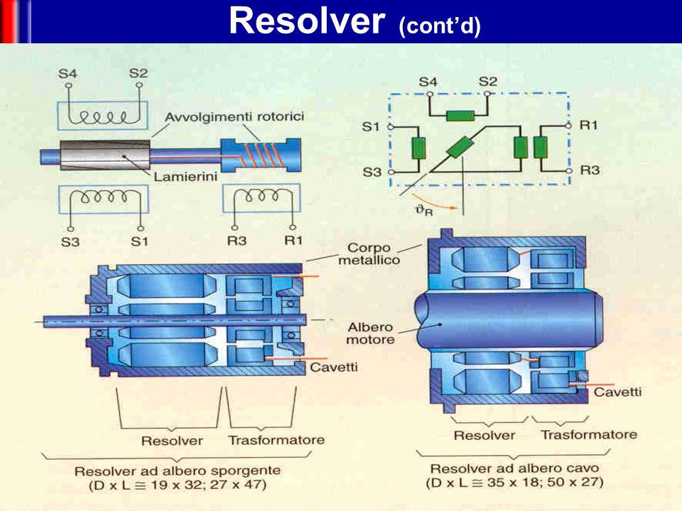 Mechatronics Resolver (cont'd)