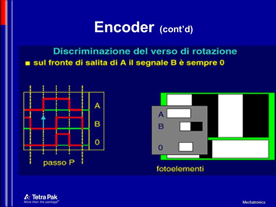 Encoder (cont'd)