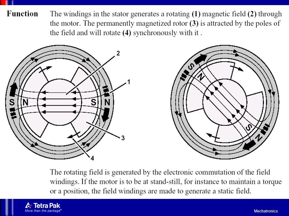 Mechatronics Resolver  Characteristics:  linearity: 0.