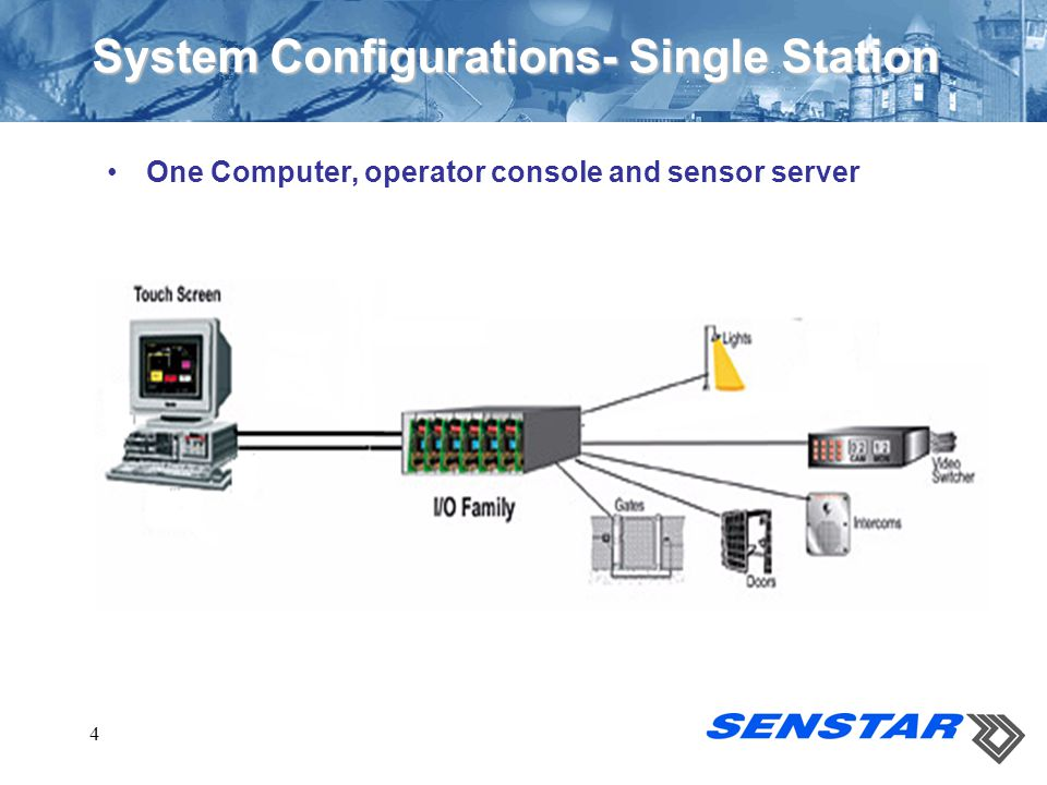 4 System Configurations- Single Station One Computer, operator console and sensor server