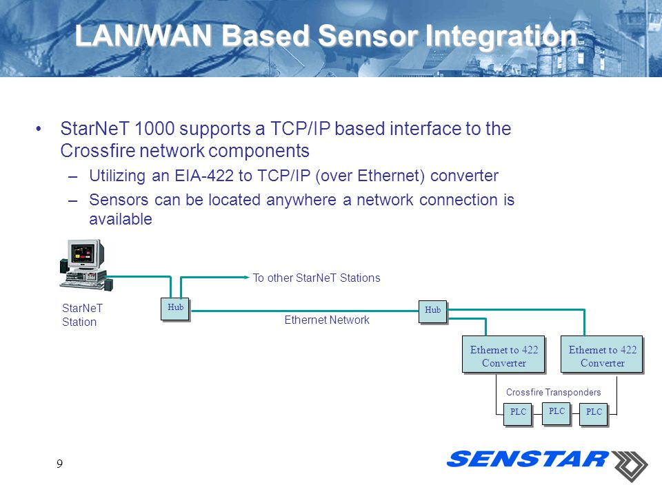 9 LAN/WAN Based Sensor Integration StarNeT 1000 supports a TCP/IP based interface to the Crossfire network components –Utilizing an EIA-422 to TCP/IP