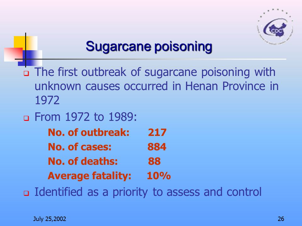 July 25,200225 Case 2 The Control of the Deteriorated Sugarcane Food Poisoning in China  Fresh sugarcane grown in southern area of China  Usually sh