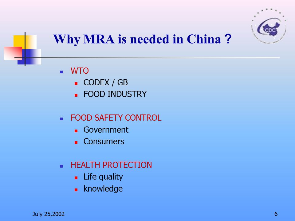 July 25,20025 China Activities in MRA CCFH Since 32 nd 1999 JEMRA Since 2000, Food hazard, EA, QMRA CCFAC Over 10 years, 32 nd 2000 in Beijing JECFA E