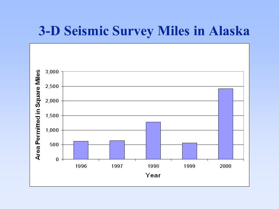 3-D Seismic Survey Miles in Alaska