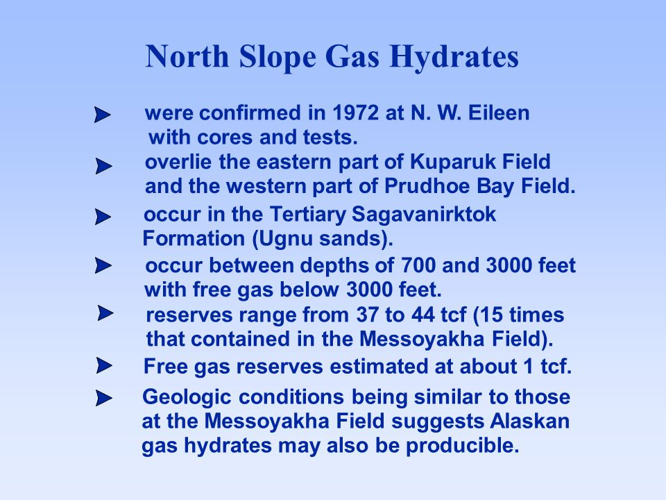 North Slope Gas Hydrates overlie the eastern part of Kuparuk Field and the western part of Prudhoe Bay Field.