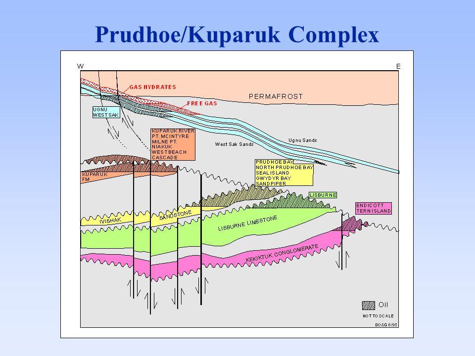 Prudhoe/Kuparuk Complex