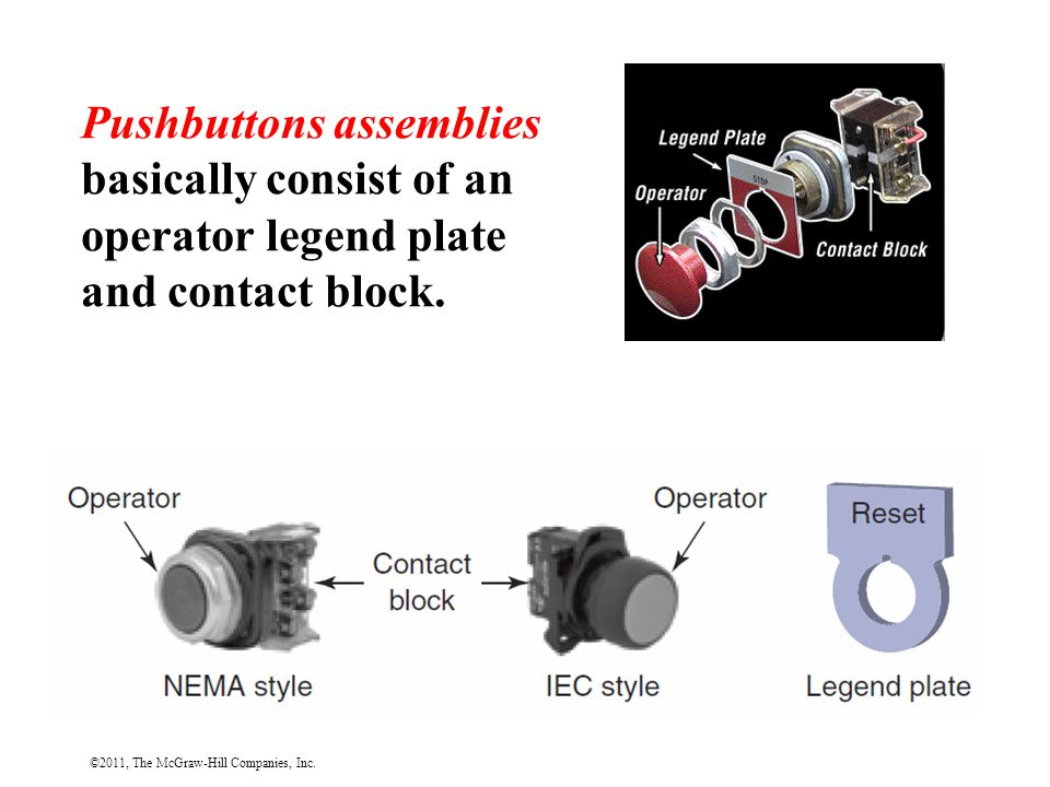 ©2011, The McGraw-Hill Companies, Inc. Pushbuttons assemblies basically consist of an operator legend plate and contact block.