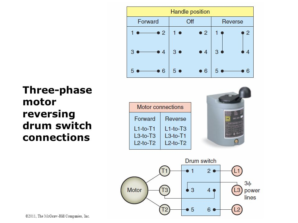 ©2011, The McGraw-Hill Companies, Inc. Three-phase motor reversing drum switch connections