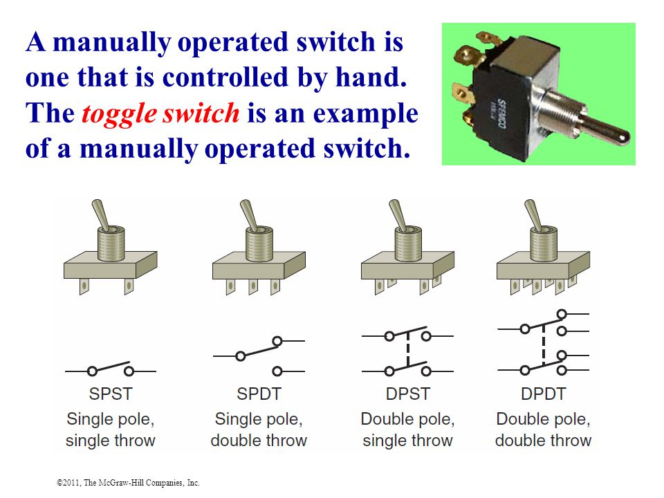 ©2011, The McGraw-Hill Companies, Inc. A manually operated switch is one that is controlled by hand. The toggle switch is an example of a manually ope