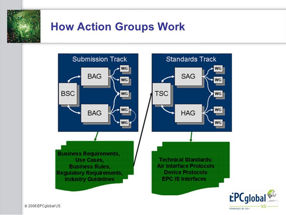  2006 EPCglobal US How Action Groups Work