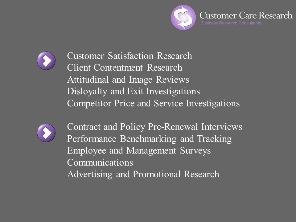 Customer Satisfaction Research Client Contentment Research Attitudinal and Image Reviews Disloyalty and Exit Investigations Competitor Price and Service Investigations Contract and Policy Pre-Renewal Interviews Performance Benchmarking and Tracking Employee and Management Surveys Communications Advertising and Promotional Research
