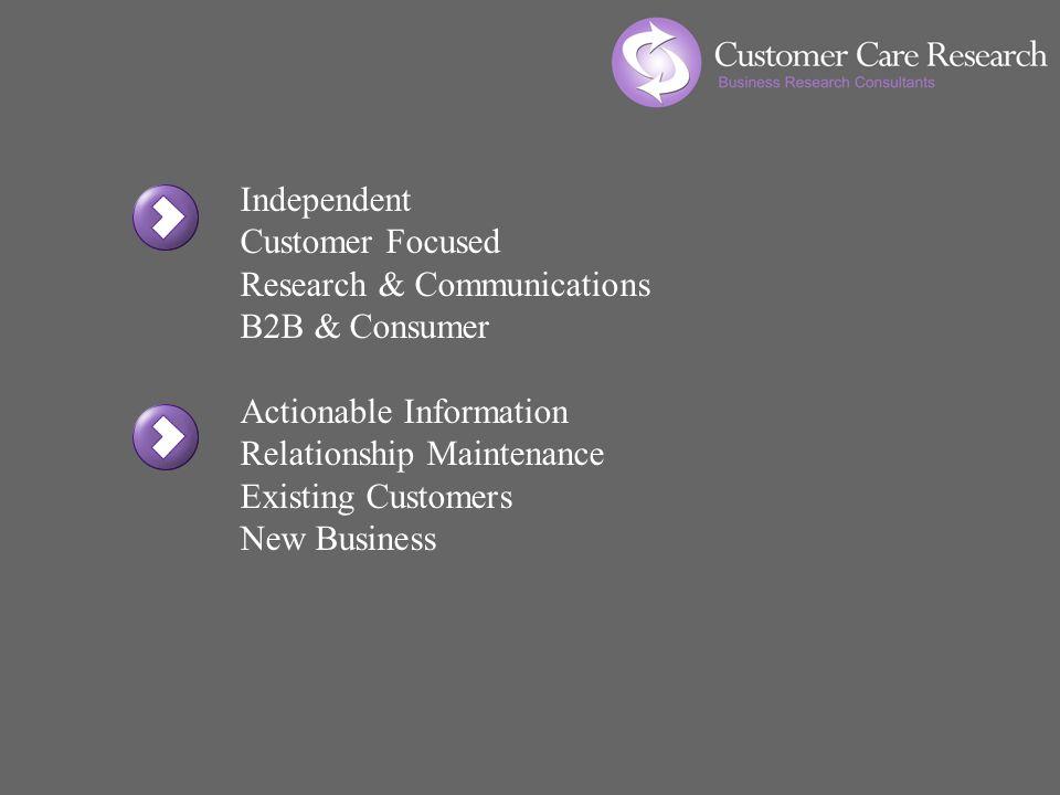 Consultancy and Advice Customer Maintenance Regimes Customer Care Training Database Management Database Construction Database Software Development Contact Management Software Operational Software Development IT Consultancy and Implementation Mail handling