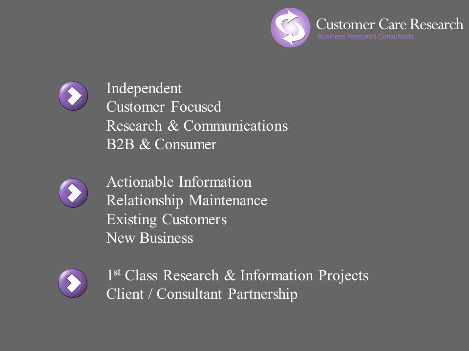 Independent Customer Focused Research & Communications B2B & Consumer Actionable Information Relationship Maintenance Existing Customers New Business 1 st Class Research & Information Projects Client / Consultant Partnership