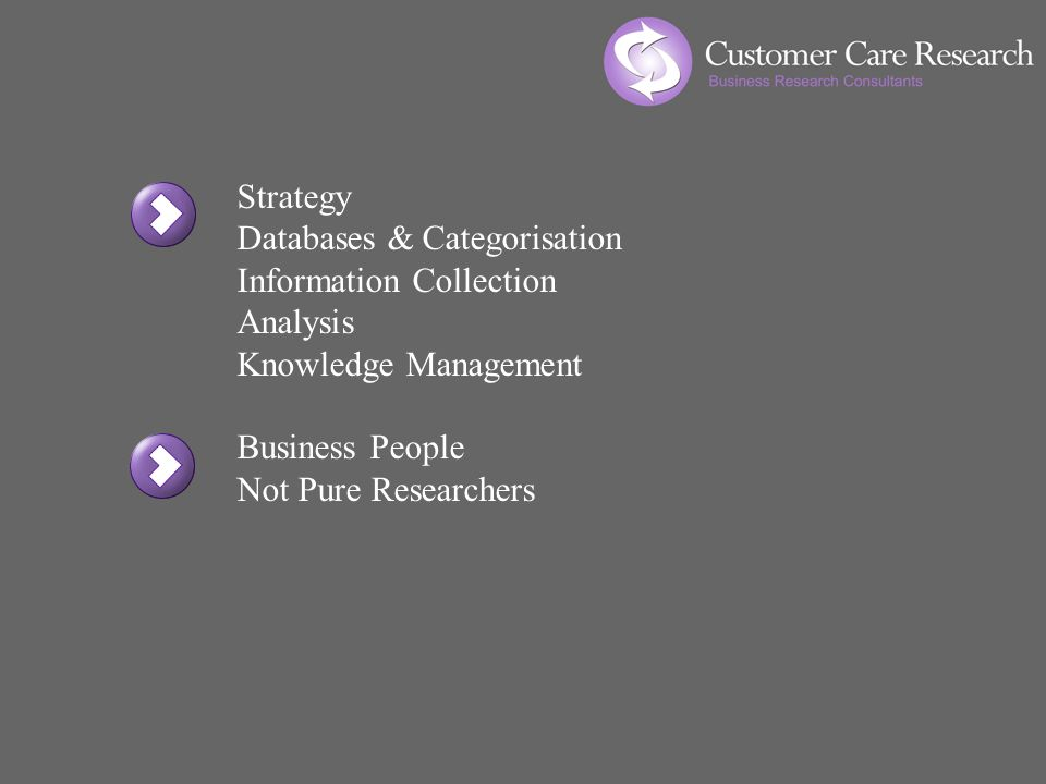 Strategy Databases & Categorisation Information Collection Analysis Knowledge Management Business People Not Pure Researchers Assist & Help Strategic Improvement / Development Plans