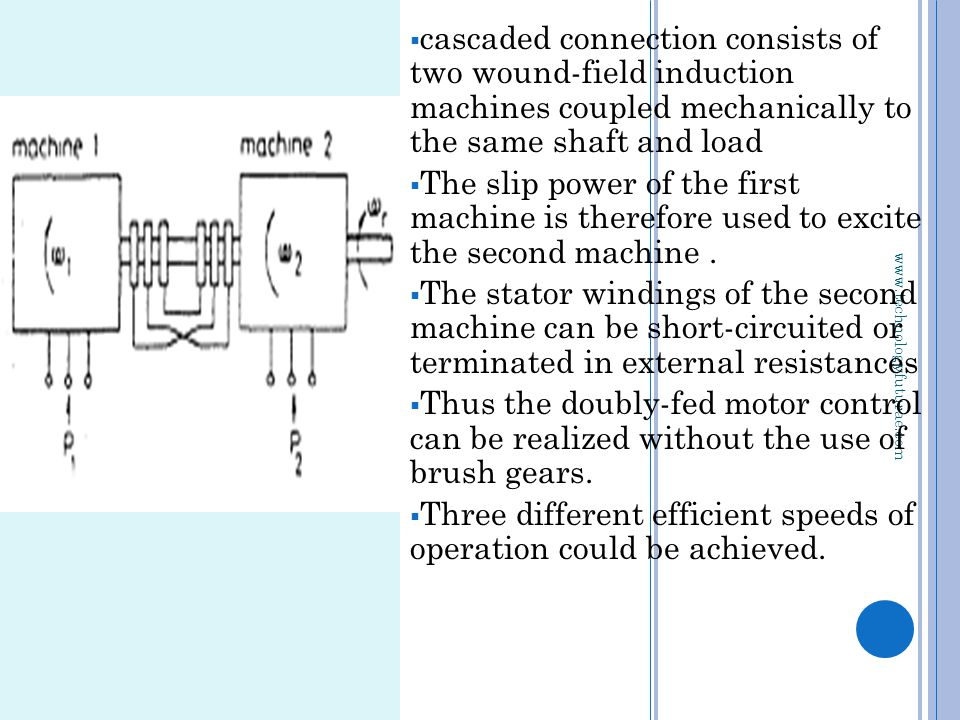 www.technologyfuturae.com  cascaded connection consists of two wound-field induction machines coupled mechanically to the same shaft and load  The s