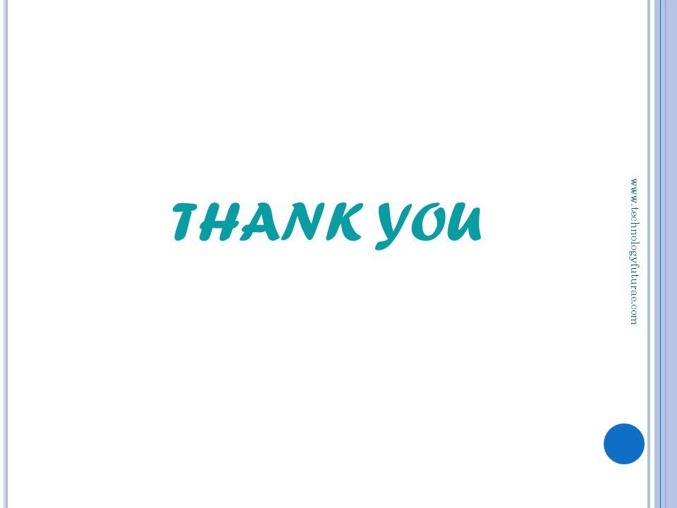 www.technologyfuturae.com THANK YOU