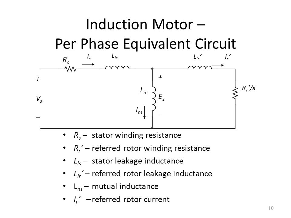 Induction Motor – Per Phase Equivalent Circuit R s –stator winding resistance R r ' –referred rotor winding resistance L ls –stator leakage inductance