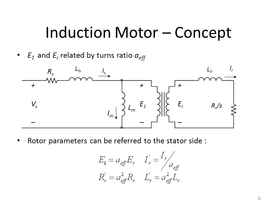 Induction Motor – Per Phase Equivalent Circuit R s –stator winding resistance R r ' –referred rotor winding resistance L ls –stator leakage inductance L lr ' –referred rotor leakage inductance L m –mutual inductance I r ' –referred rotor current 10 R r '/s +Vs–+Vs– RsRs L ls L lr ' +E1–+E1– IsIs Ir'Ir' ImIm LmLm