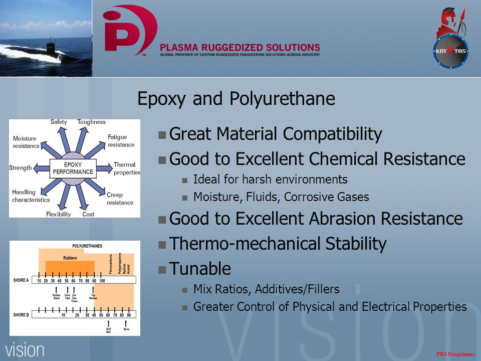 Epoxy and Polyurethane Great Material Compatibility Good to Excellent Chemical Resistance Ideal for harsh environments Moisture, Fluids, Corrosive Gases Good to Excellent Abrasion Resistance Thermo-mechanical Stability Tunable Mix Ratios, Additives/Fillers Greater Control of Physical and Electrical Properties PRS Proprietary