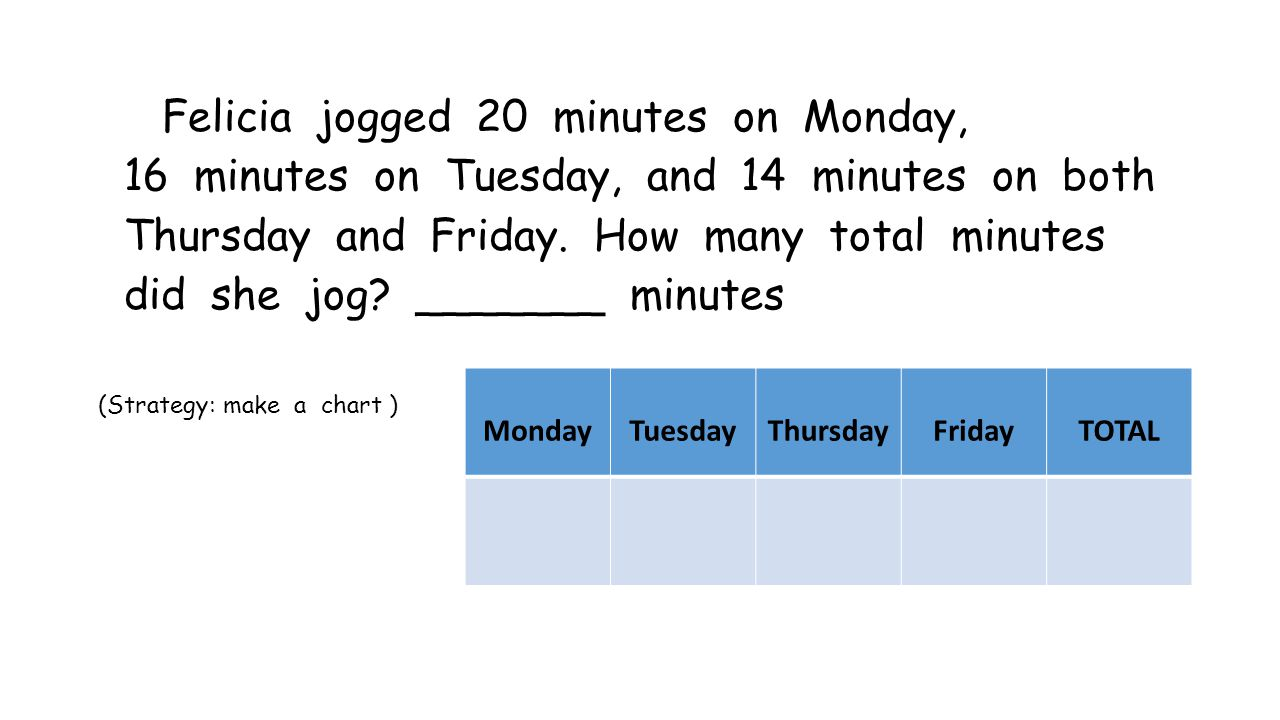 Felicia jogged 20 minutes on Monday, 16 minutes on Tuesday, and 14 minutes on both Thursday and Friday. How many total minutes did she jog? _______ mi