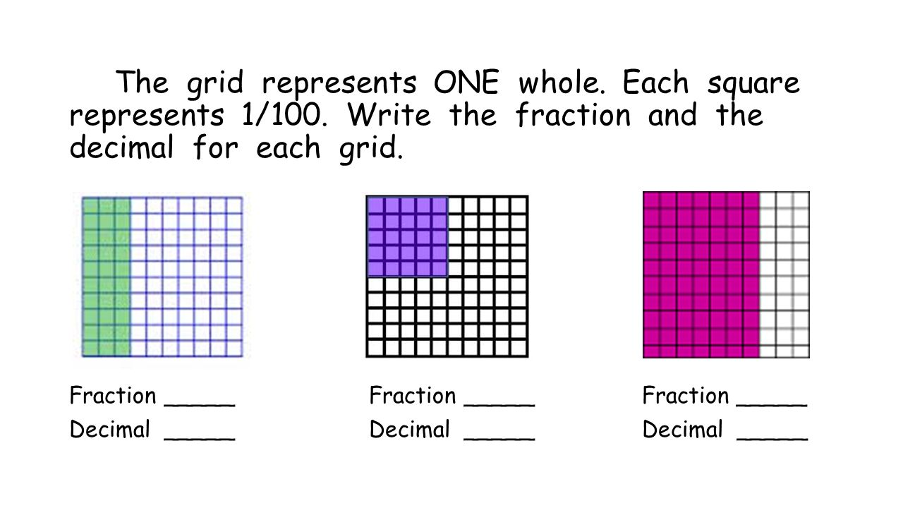 The grid represents ONE whole. Each square represents 1/100. Write the fraction and the decimal for each grid. Fraction _____ Fraction _____ Fraction