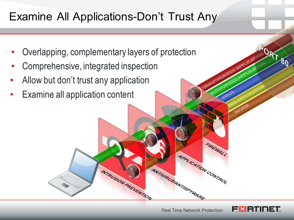 Overlapping, complementary layers of protection Comprehensive, integrated inspection Allow but don't trust any application Examine all application con