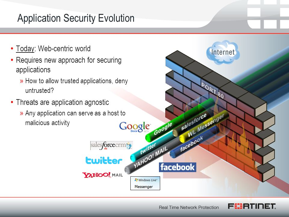 Application Security Evolution Today: Web-centric world Requires new approach for securing applications »How to allow trusted applications, deny untru