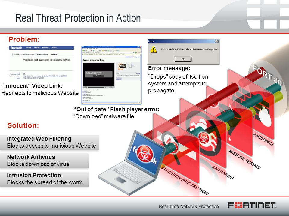 "Real Threat Protection in Action ""Innocent"" Video Link: Redirects to malicious Website Integrated Web Filtering Blocks access to malicious Website Net"