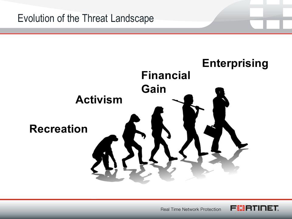 Evolution of the Threat Landscape Recreation Activism Financial Gain Enterprising