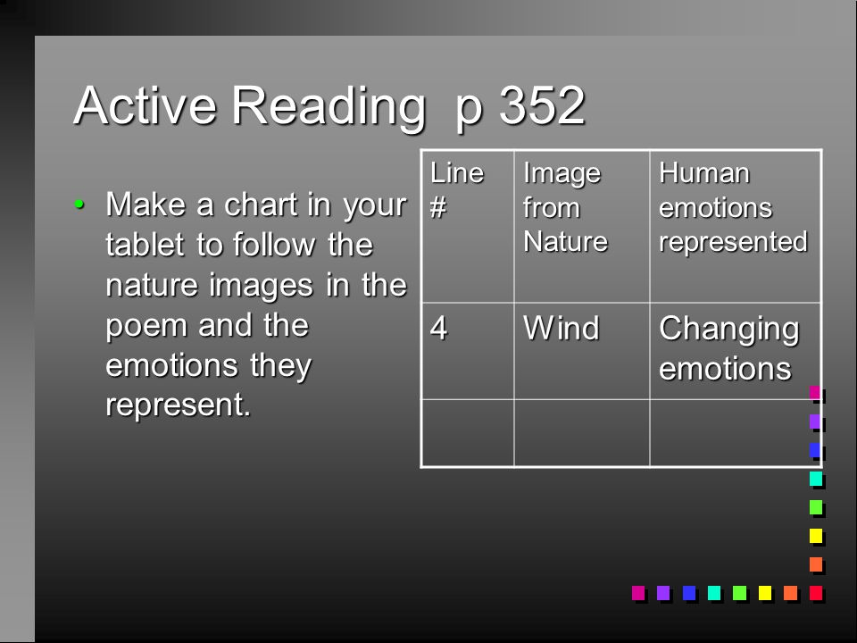 Active Reading p 352 Make a chart in your tablet to follow the nature images in the poem and the emotions they represent.Make a chart in your tablet t