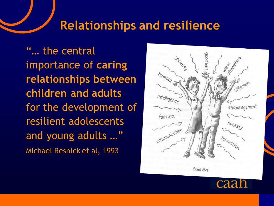 Relationships and resilience … the central importance of caring relationships between children and adults for the development of resilient adolescents and young adults … Michael Resnick et al, 1993