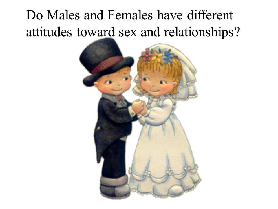 Do Males and Females have different attitudes toward sex and relationships