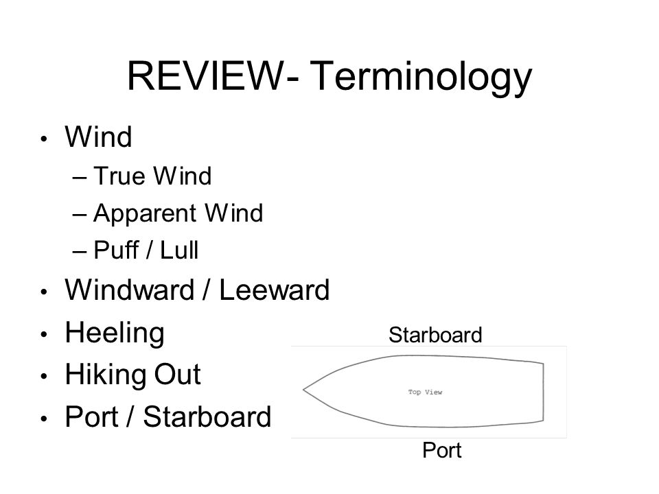 REVIEW- Terminology Wind –True Wind –Apparent Wind –Puff / Lull Windward / Leeward Heeling Hiking Out Port / Starboard Starboard Port