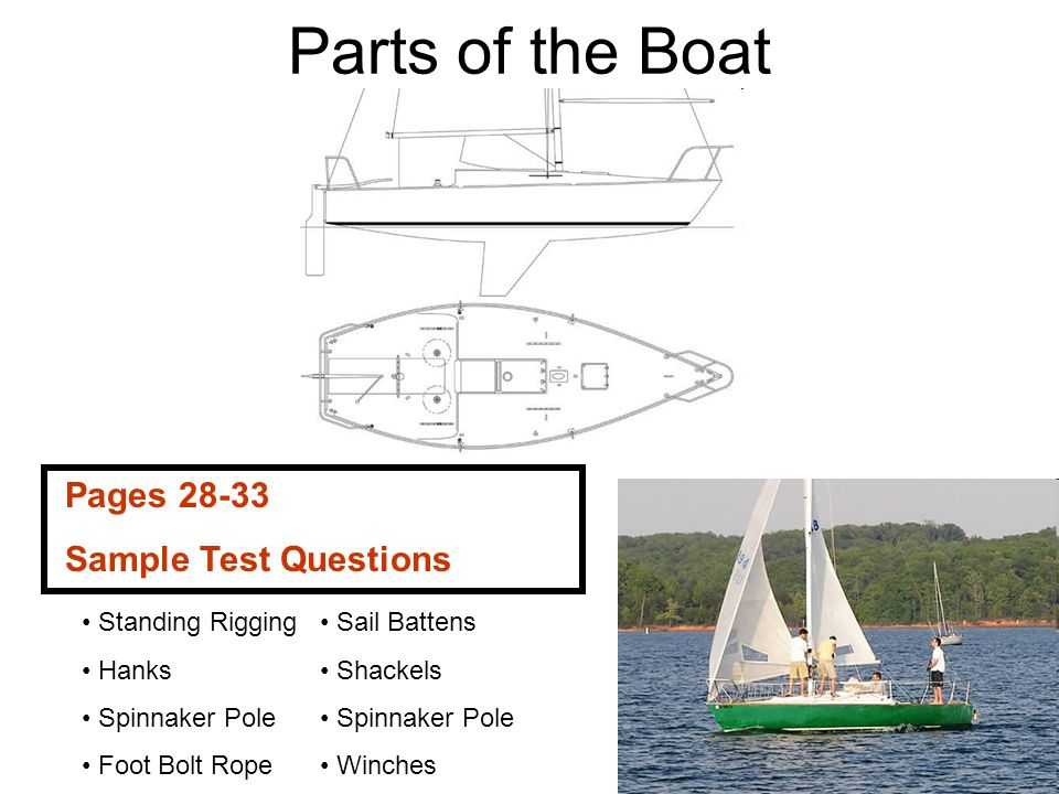 Parts of the Boat Pages 28-33 Sample Test Questions Standing Rigging Hanks Spinnaker Pole Foot Bolt Rope Sail Battens Shackels Spinnaker Pole Winches