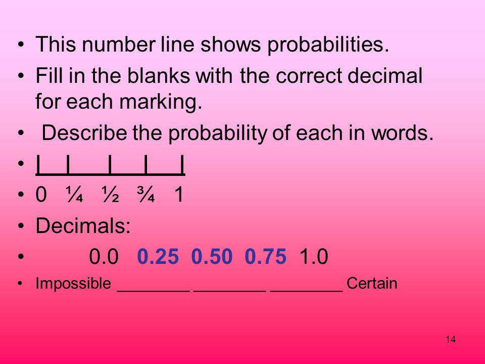 14 This number line shows probabilities. Fill in the blanks with the correct decimal for each marking. Describe the probability of each in words. | |