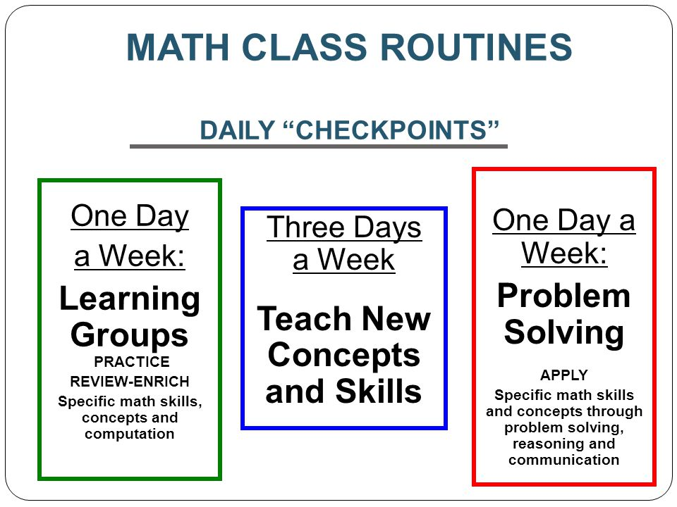 MATH CLASS ROUTINES DAILY CHECKPOINTS Three Days a Week Teach New Concepts and Skills One Day a Week: Problem Solving APPLY Specific math skills and concepts through problem solving, reasoning and communication One Day a Week: Learning Groups PRACTICE REVIEW-ENRICH Specific math skills, concepts and computation