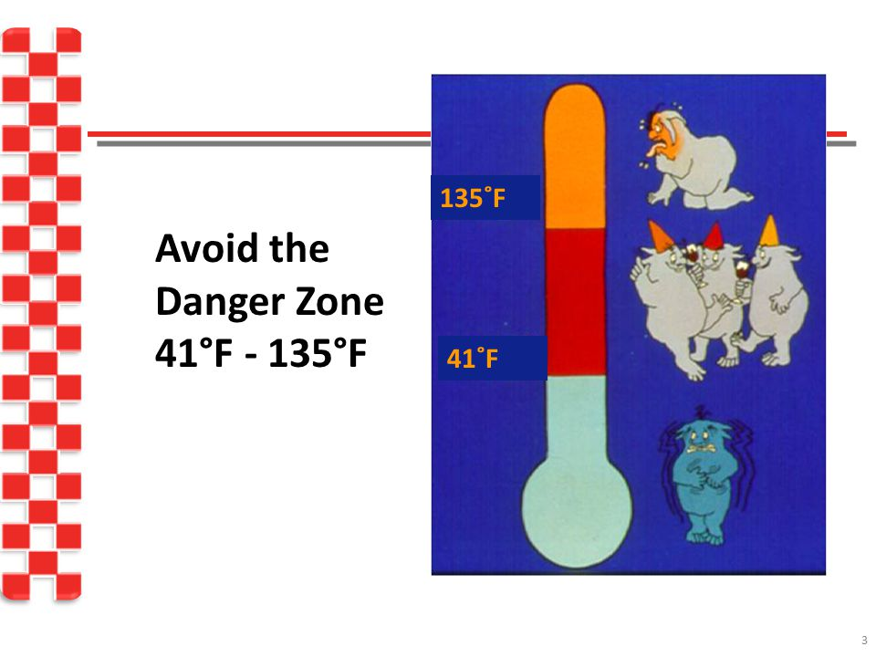 Time and Temperature Relationship The longer time a food is in the Danger Zone The greater the risk of people getting sick = 4