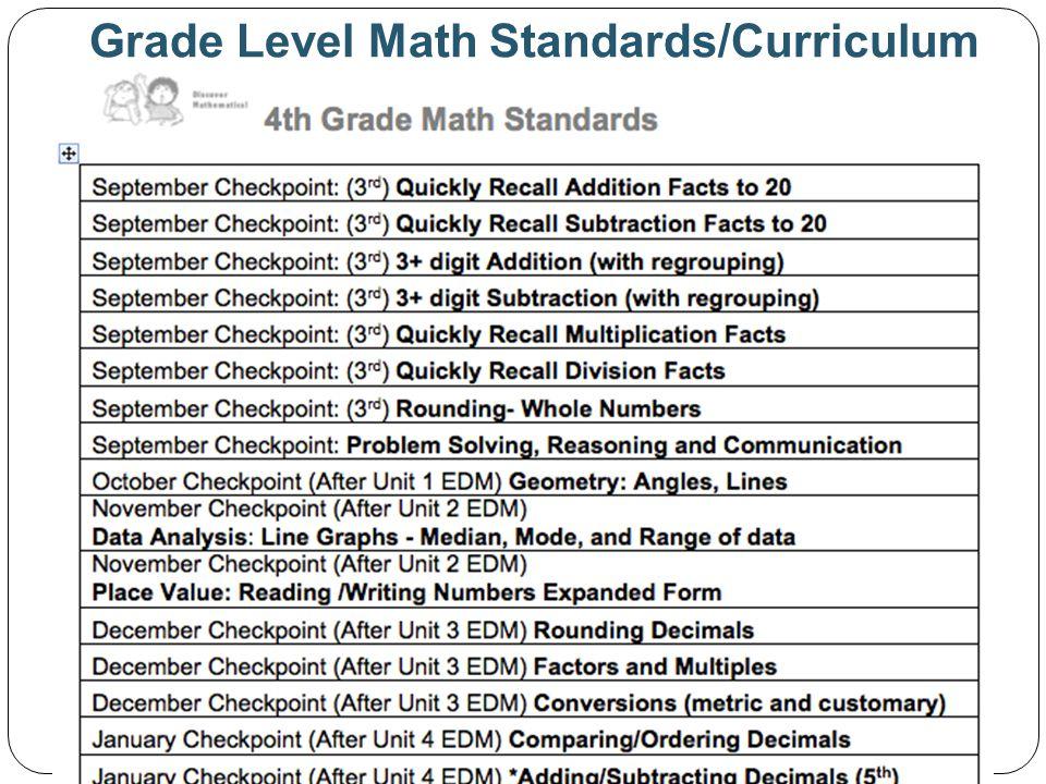 Grade Level Math Standards/Curriculum
