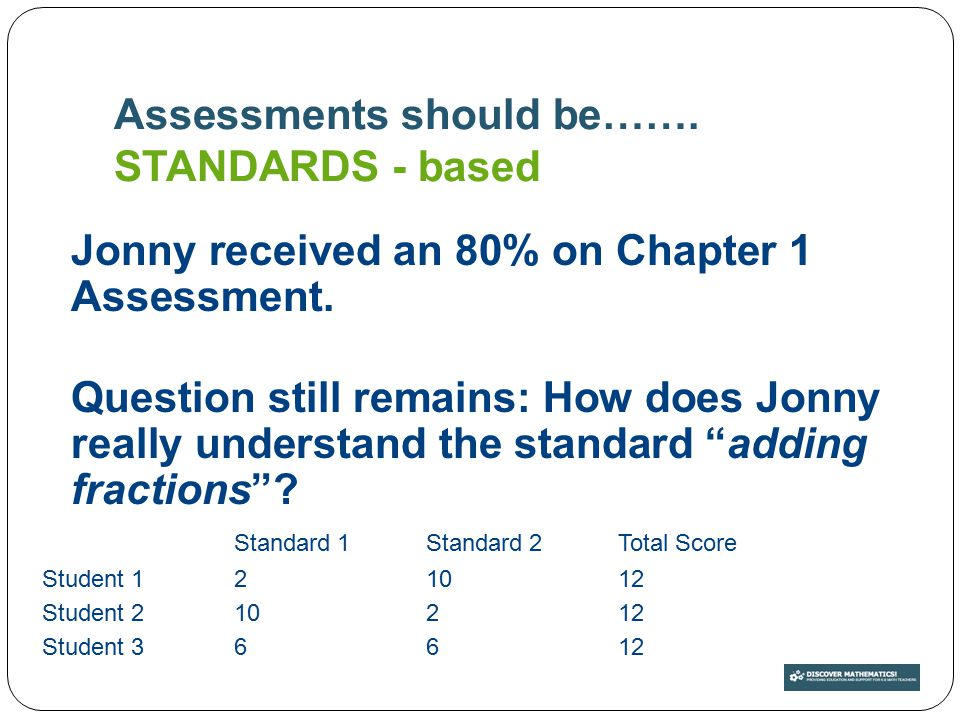 Assessments should be……. STANDARDS - based Jonny received an 80% on Chapter 1 Assessment. Question still remains: How does Jonny really understand the