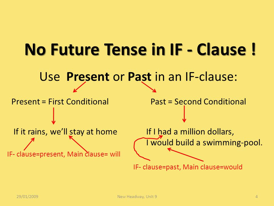 29/01/2009New Headway, Unit 94 No Future Tense in IF - Clause ! Use Present or Past in an IF-clause: Present = First ConditionalPast = Second Conditio