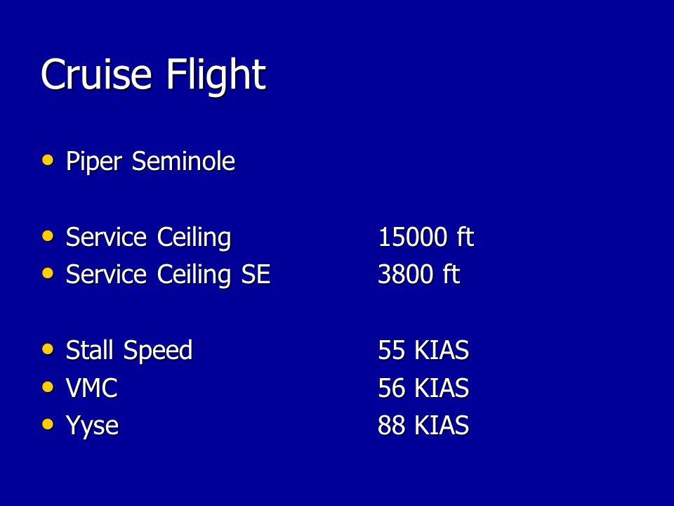 Cruise Flight Piper Seminole Piper Seminole Service Ceiling15000 ft Service Ceiling15000 ft Service Ceiling SE3800 ft Service Ceiling SE3800 ft Stall Speed55 KIAS Stall Speed55 KIAS VMC56 KIAS VMC56 KIAS Yyse88 KIAS Yyse88 KIAS