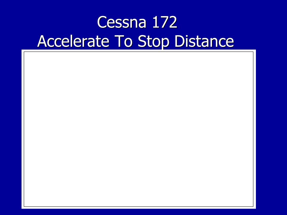 Cessna 172 Accelerate To Stop Distance Cessna 172 Accelerate To Stop Distance
